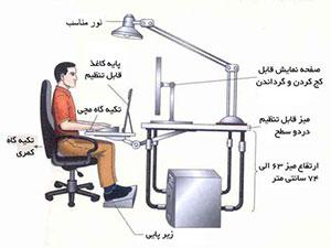 استاندارد میز کامپیوتر